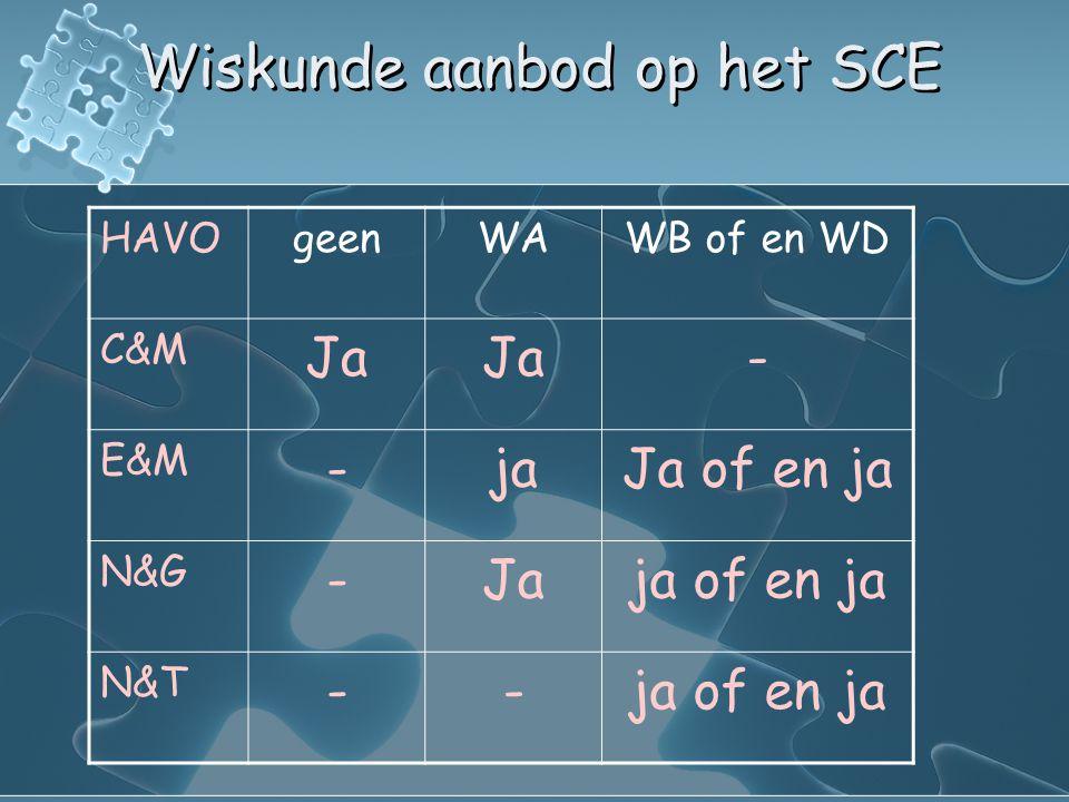 Wiskunde aanbod op het SCE HAVOgeenWAWB of en WD C&M Ja - E&M -jaJa of en ja N&G -Jaja of en ja N&T --ja of en ja