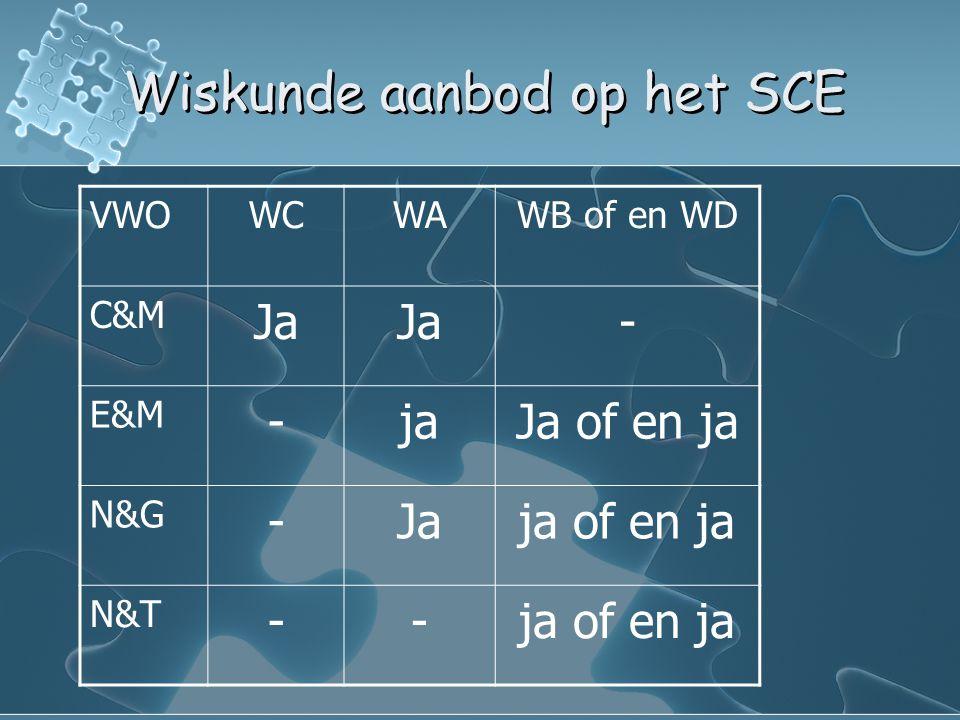Wiskunde aanbod op het SCE VWOWCWAWB of en WD C&M Ja - E&M -jaJa of en ja N&G -Jaja of en ja N&T --ja of en ja