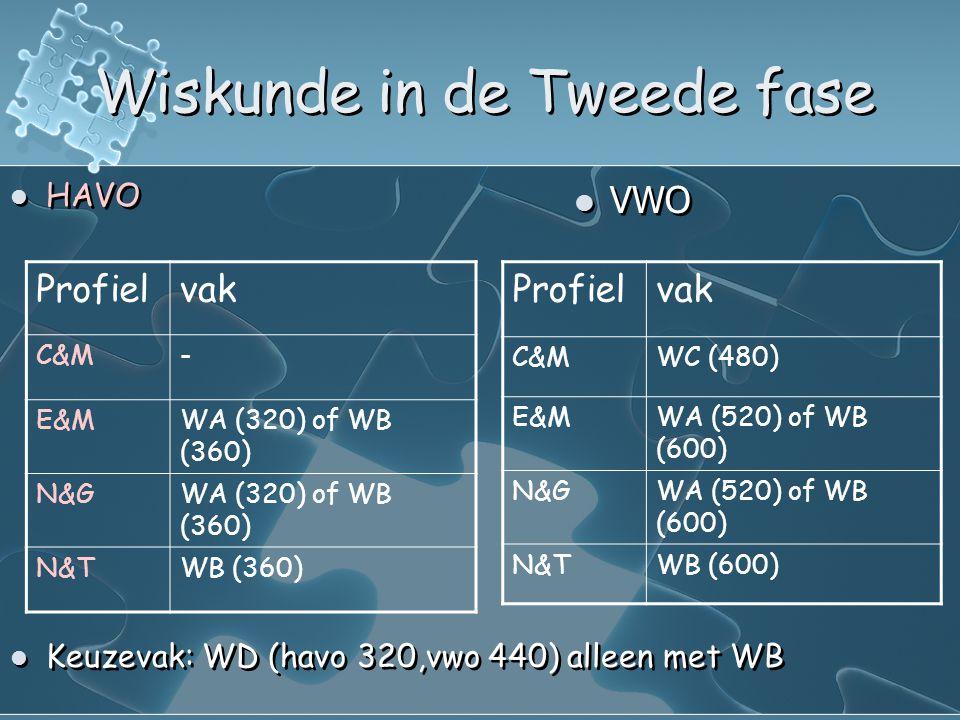 Wiskunde in de Tweede fase  HAVO  Keuzevak: WD (havo 320,vwo 440) alleen met WB  VWO Profielvak C&M- E&MWA (320) of WB (360) N&GWA (320) of WB (360) N&TWB (360) Profielvak C&MWC (480) E&MWA (520) of WB (600) N&GWA (520) of WB (600) N&TWB (600)