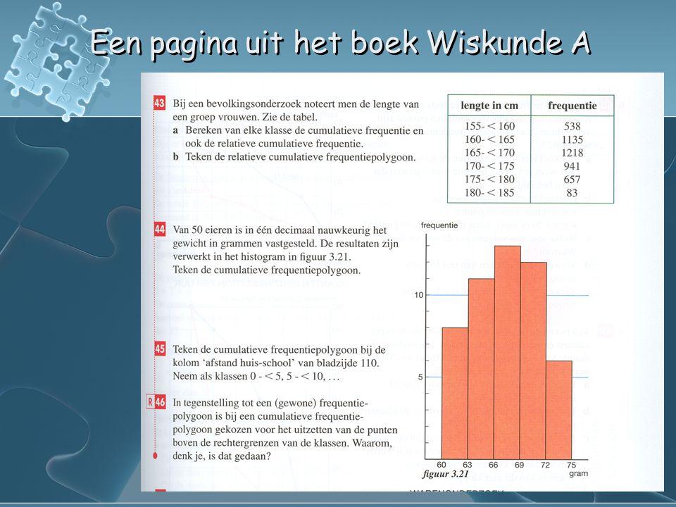Een pagina uit het boek Wiskunde A