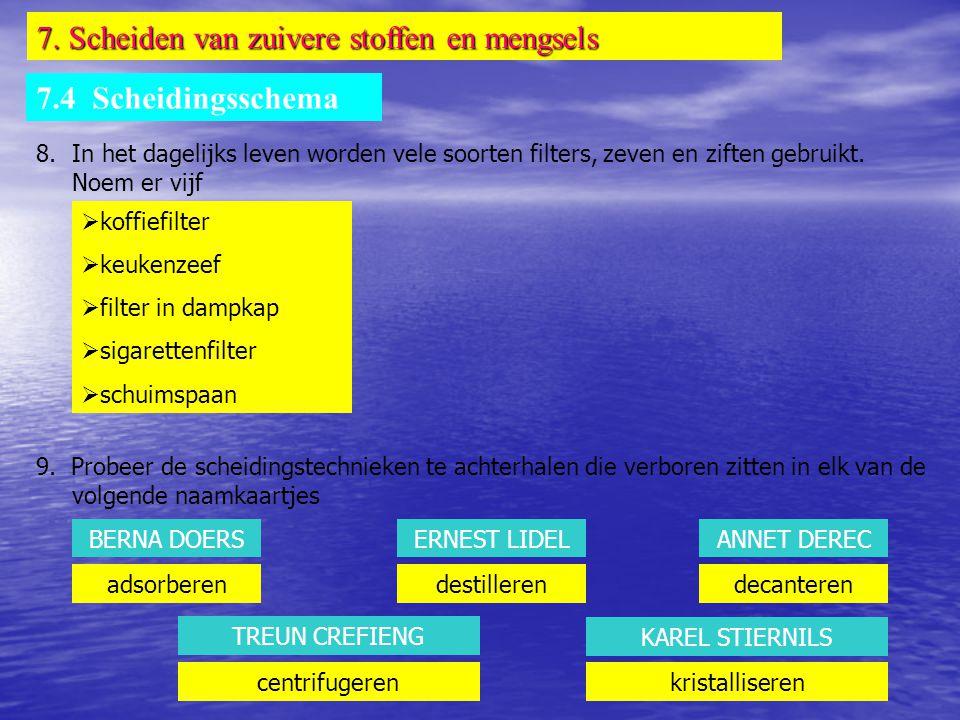7. Scheiden van zuivere stoffen en mengsels 7.4 Scheidingsschema 8.In het dagelijks leven worden vele soorten filters, zeven en ziften gebruikt. Noem