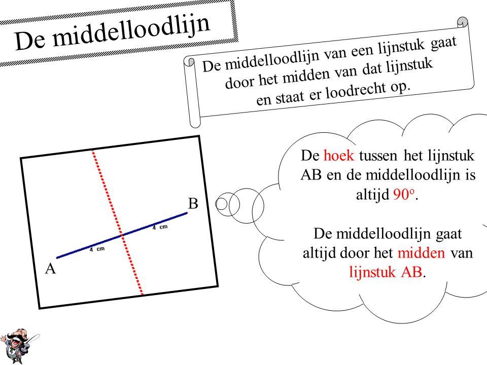 De bissectrice of deellijn In een driehoek snijden de drie deellijnen elkaar in één punt. Als de vorm van de driehoek veranderd zullen de deellijnen m