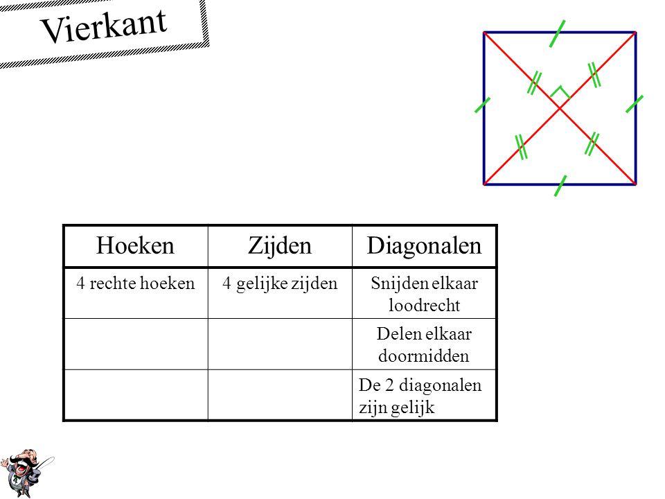 Vierhoeken.