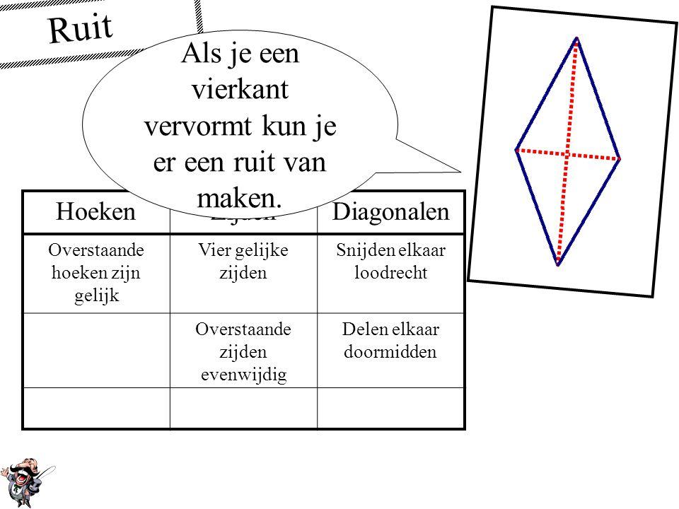 Rechthoek HoekenZijdenDiagonalen 4 rechte hoekenOverstaande zijden evenwijdig Delen elkaar doormidden Overstaande zijden gelijk De 2 diagonalen zijn g