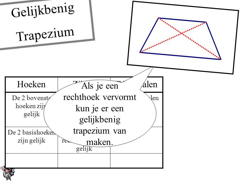 Parallellogram HoekenZijdenDiagonalen Overstaande hoeken zijn gelijk Overstaande zijden evenlang Delen elkaar doormidden Overstaande zijden evenwijdig
