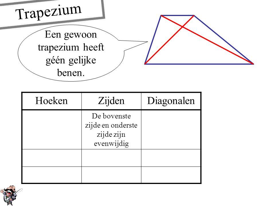 Gelijkbenig Trapezium HoekenZijdenDiagonalen De 2 bovenste hoeken zijn gelijk De bovenste zijde en onderste zijde zijn evenwijdig De 2 diagonalen zijn