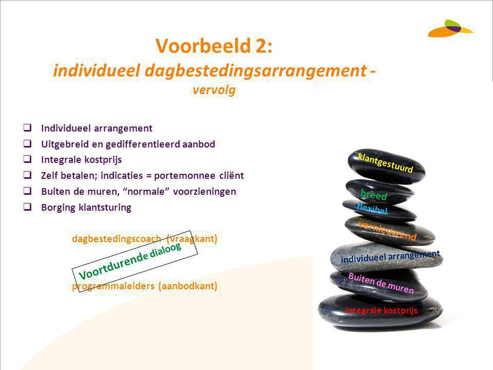 Voorbeeld 2: individueel dagbestedingsarrangement - vervolg  Individueel arrangement  Uitgebreid en gedifferentieerd aanbod  Integrale kostprijs 