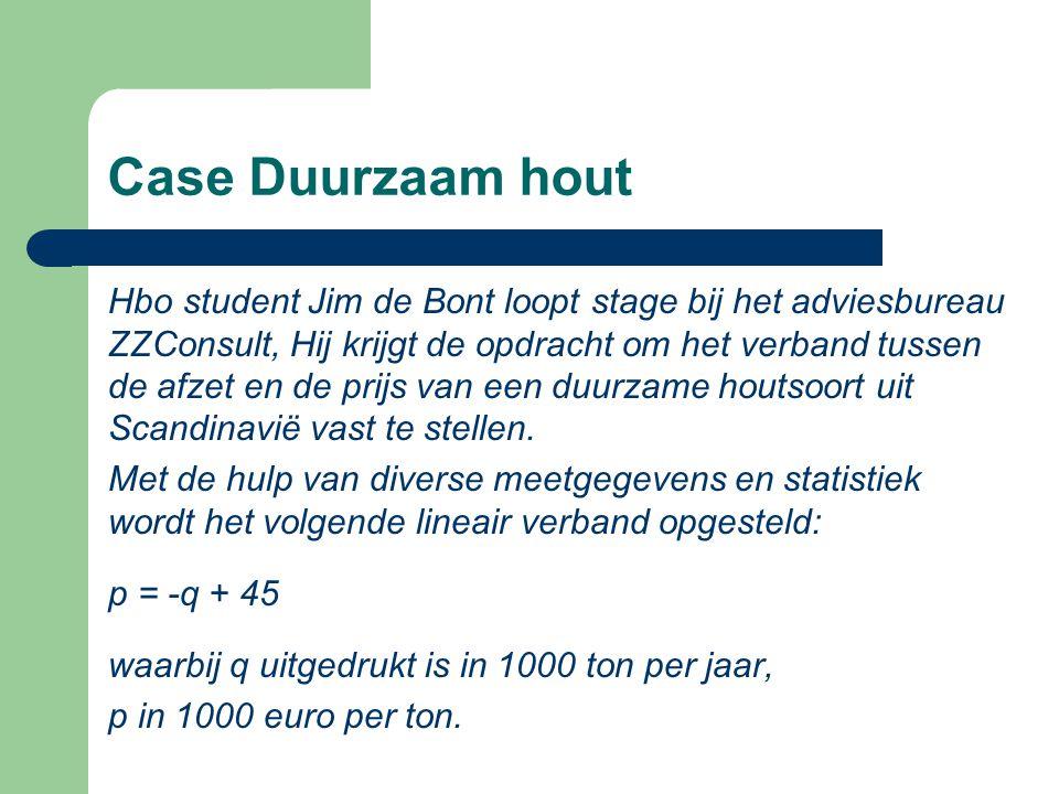 Case Duurzaam hout Hbo student Jim de Bont loopt stage bij het adviesbureau ZZConsult, Hij krijgt de opdracht om het verband tussen de afzet en de pri