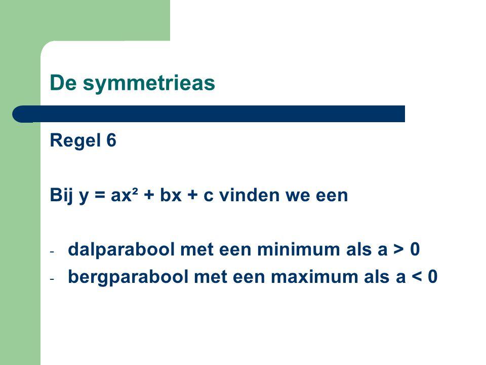 De symmetrieas Regel 6 Bij y = ax² + bx + c vinden we een - dalparabool met een minimum als a > 0 - bergparabool met een maximum als a < 0