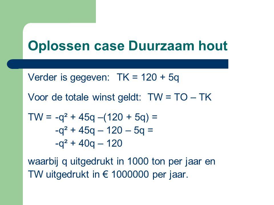 Oplossen case Duurzaam hout Verder is gegeven: TK = 120 + 5q Voor de totale winst geldt: TW = TO – TK TW = -q² + 45q –(120 + 5q) = -q² + 45q – 120 – 5