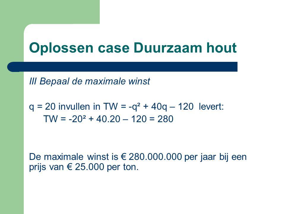 Oplossen case Duurzaam hout III Bepaal de maximale winst q = 20 invullen in TW = -q² + 40q – 120 levert: TW = -20² + 40.20 – 120 = 280 De maximale win