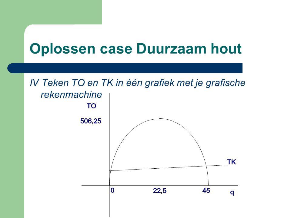 Oplossen case Duurzaam hout IV Teken TO en TK in één grafiek met je grafische rekenmachine