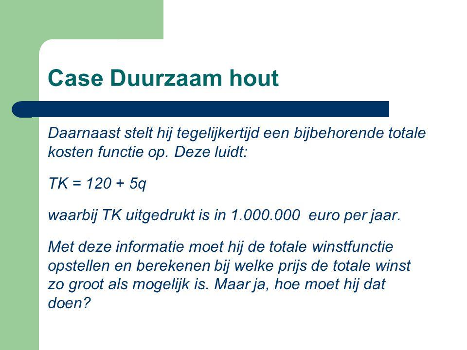 Oplossen case Duurzaam hout Verder is gegeven: TK = 120 + 5q Voor de totale winst geldt: TW = TO – TK TW = -q² + 45q –(120 + 5q) = -q² + 45q – 120 – 5q = -q² + 40q – 120 waarbij q uitgedrukt in 1000 ton per jaar en TW uitgedrukt in € 1000000 per jaar.