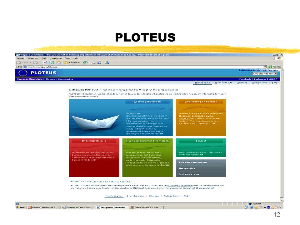 12 PLOTEUS