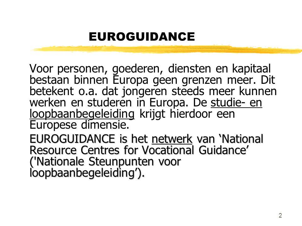 2 EUROGUIDANCE Voor personen, goederen, diensten en kapitaal bestaan binnen Europa geen grenzen meer.