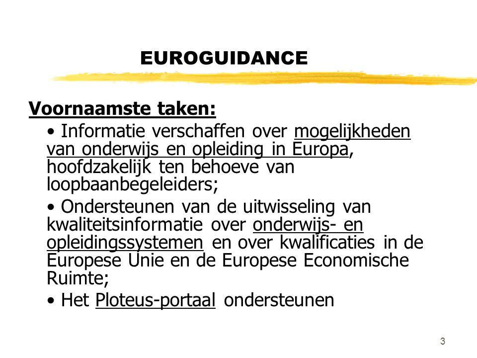 3 EUROGUIDANCE Voornaamste taken: • Informatie verschaffen over mogelijkheden van onderwijs en opleiding in Europa, hoofdzakelijk ten behoeve van loopbaanbegeleiders; • Ondersteunen van de uitwisseling van kwaliteitsinformatie over onderwijs- en opleidingssystemen en over kwalificaties in de Europese Unie en de Europese Economische Ruimte; • Het Ploteus-portaal ondersteunen