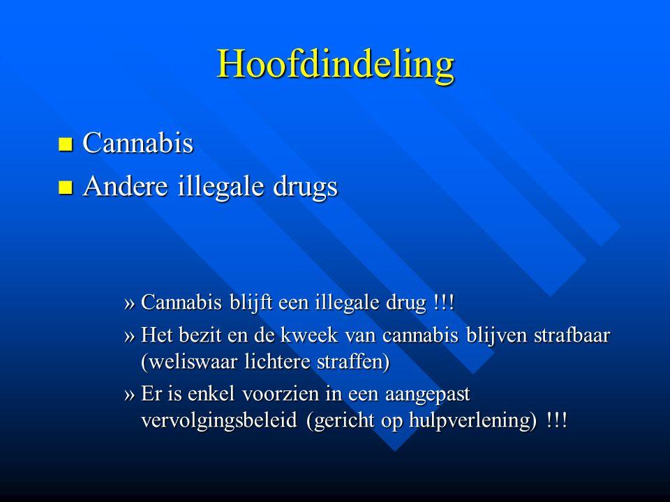 Hoofdindeling  Cannabis  Andere illegale drugs »Cannabis blijft een illegale drug !!! »Het bezit en de kweek van cannabis blijven strafbaar (weliswa