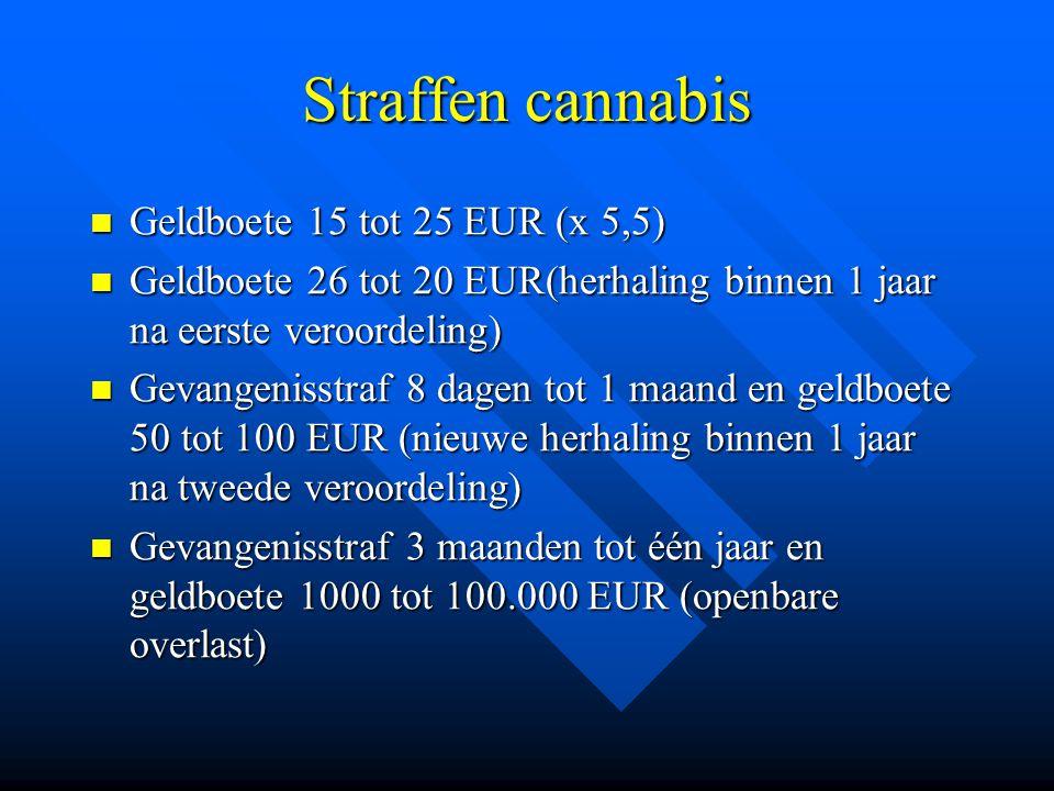 Straffen cannabis  Geldboete 15 tot 25 EUR (x 5,5)  Geldboete 26 tot 20 EUR(herhaling binnen 1 jaar na eerste veroordeling)  Gevangenisstraf 8 dage