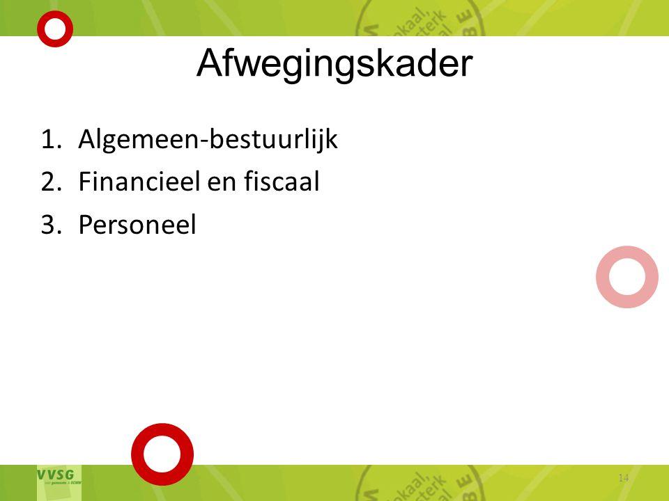Afwegingskader 1.Algemeen-bestuurlijk 2.Financieel en fiscaal 3.Personeel 14