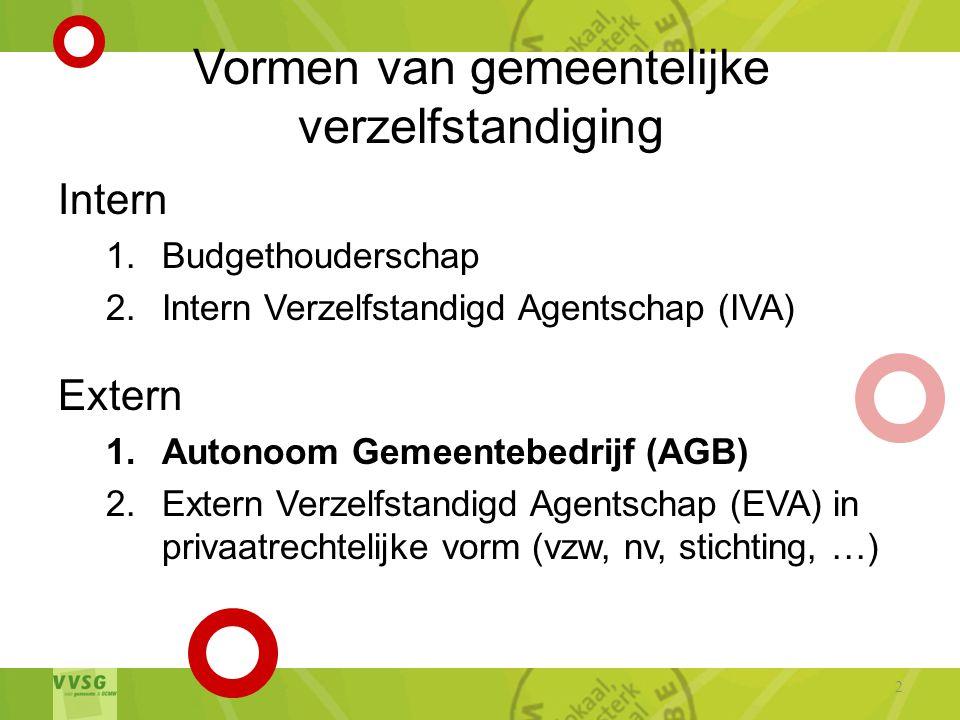 Vormen van gemeentelijke verzelfstandiging Intern 1.Budgethouderschap 2.Intern Verzelfstandigd Agentschap (IVA) Extern 1.Autonoom Gemeentebedrijf (AGB) 2.Extern Verzelfstandigd Agentschap (EVA) in privaatrechtelijke vorm (vzw, nv, stichting, …) 2