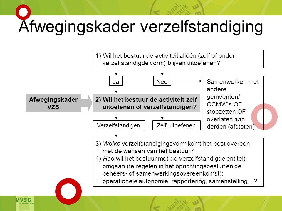 Afwegingskader verzelfstandiging 7 1) Wil het bestuur de activiteit alléén (zelf of onder verzelfstandigde vorm) blijven uitoefenen.