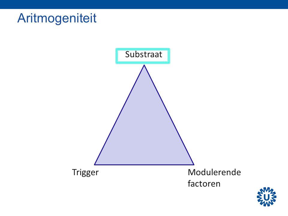 Aritmogeniteit Substraat TriggerModulerende factoren
