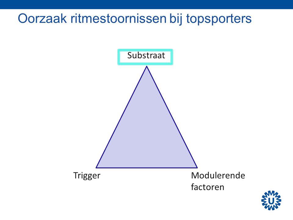 Oorzaak ritmestoornissen bij topsporters Substraat TriggerModulerende factoren