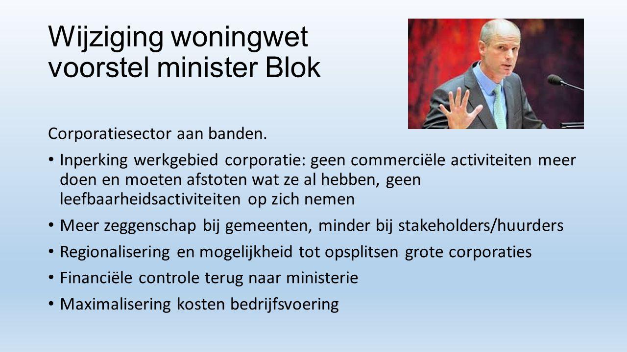 Wijziging woningwet voorstel minister Blok Corporatiesector aan banden. • Inperking werkgebied corporatie: geen commerciële activiteiten meer doen en