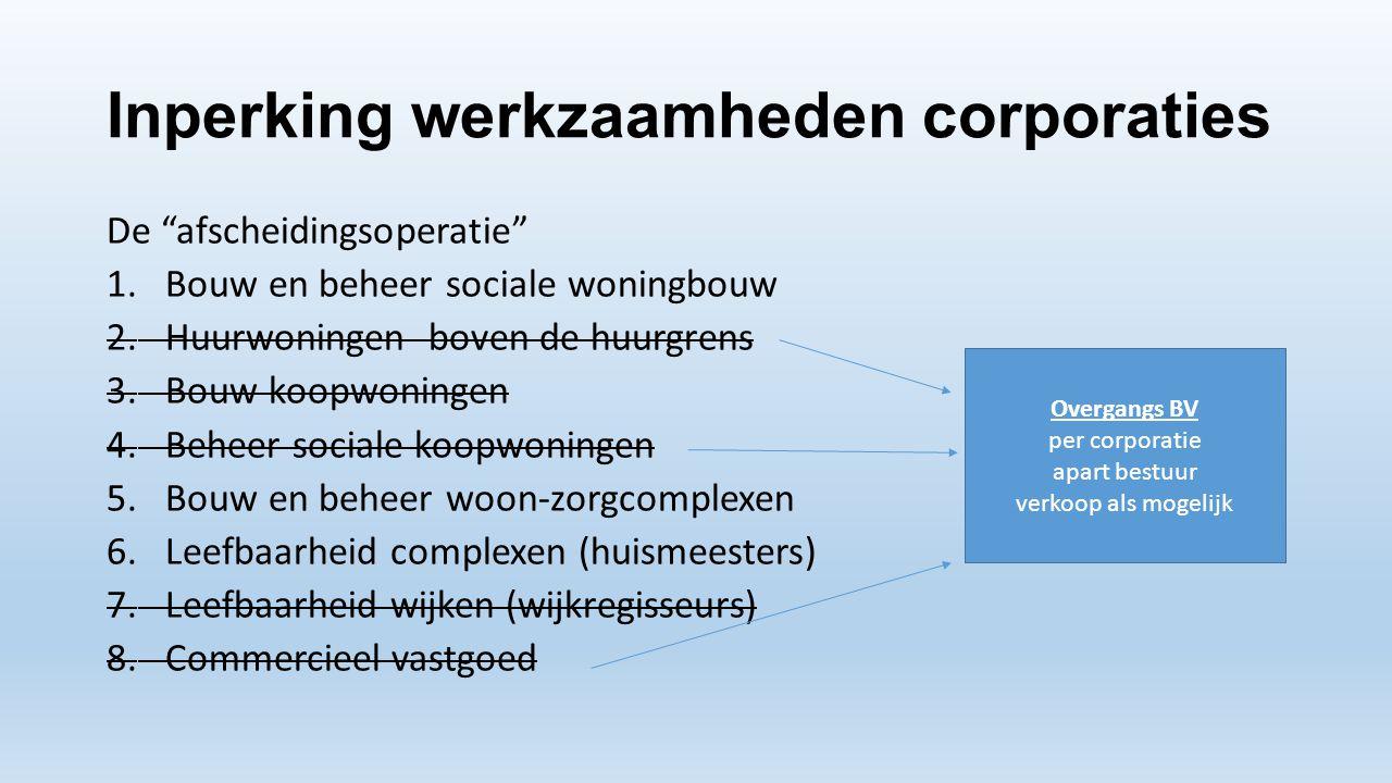 """Inperking werkzaamheden corporaties De """"afscheidingsoperatie"""" 1.Bouw en beheer sociale woningbouw 2.Huurwoningen boven de huurgrens 3.Bouw koopwoninge"""