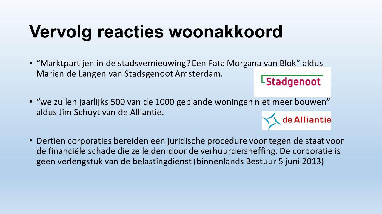 """Vervolg reacties woonakkoord • """"Marktpartijen in de stadsvernieuwing? Een Fata Morgana van Blok"""" aldus Marien de Langen van Stadsgenoot Amsterdam. • """""""