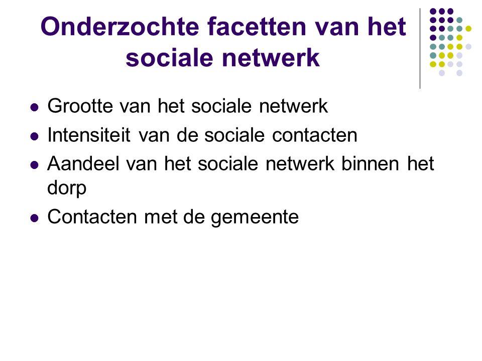 Onderzochte facetten van het sociale netwerk  Grootte van het sociale netwerk  Intensiteit van de sociale contacten  Aandeel van het sociale netwer