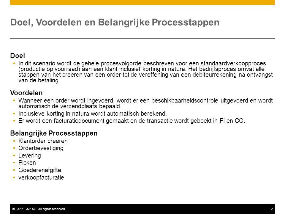 ©2011 SAP AG. All rights reserved.2 Doel, Voordelen en Belangrijke Processtappen Doel  In dit scenario wordt de gehele procesvolgorde beschreven voor