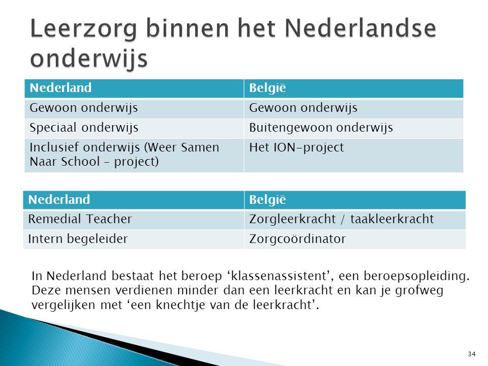 NederlandBelgië Gewoon onderwijs Speciaal onderwijsBuitengewoon onderwijs Inclusief onderwijs (Weer Samen Naar School – project) Het ION-project Neder