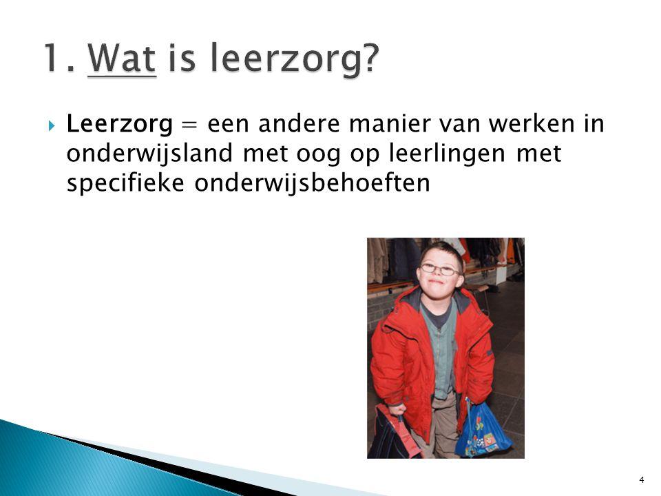Onderwijs in Vlaanderen 15