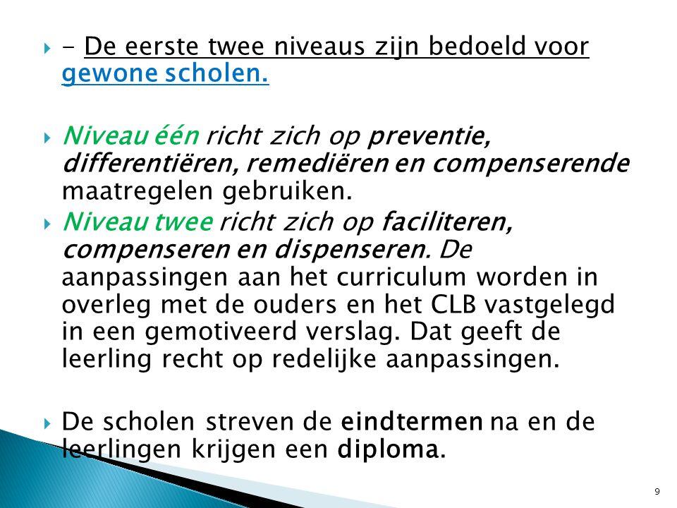  - najaar 2008: decreet 'leerzorg'  - 2009 – 2011: start uitvoering Leerzorgniveau 1 en 2 en leerzorgniveau 3 met keuze voor buitengewoon onderwijs treden in werking.