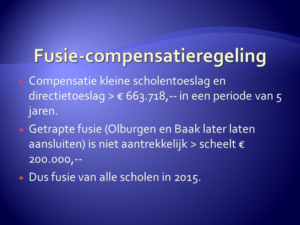  Compensatie kleine scholentoeslag en directietoeslag > € 663.718,-- in een periode van 5 jaren.  Getrapte fusie (Olburgen en Baak later laten aansl