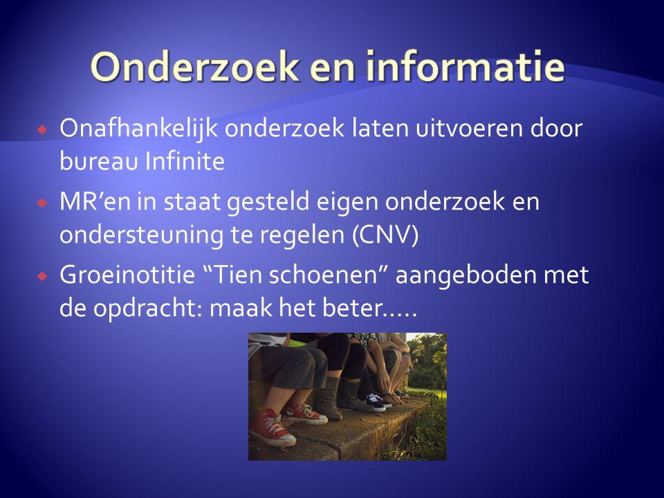  Onafhankelijk onderzoek laten uitvoeren door bureau Infinite  MR'en in staat gesteld eigen onderzoek en ondersteuning te regelen (CNV)  Groeinotit