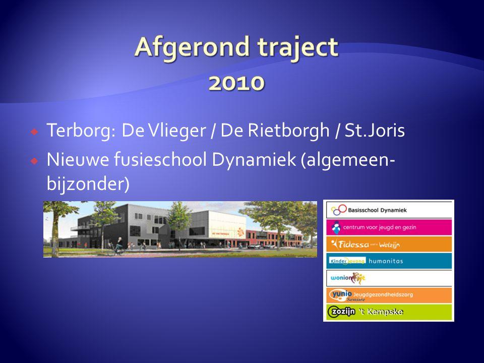  Terborg: De Vlieger / De Rietborgh / St.Joris  Nieuwe fusieschool Dynamiek (algemeen- bijzonder)