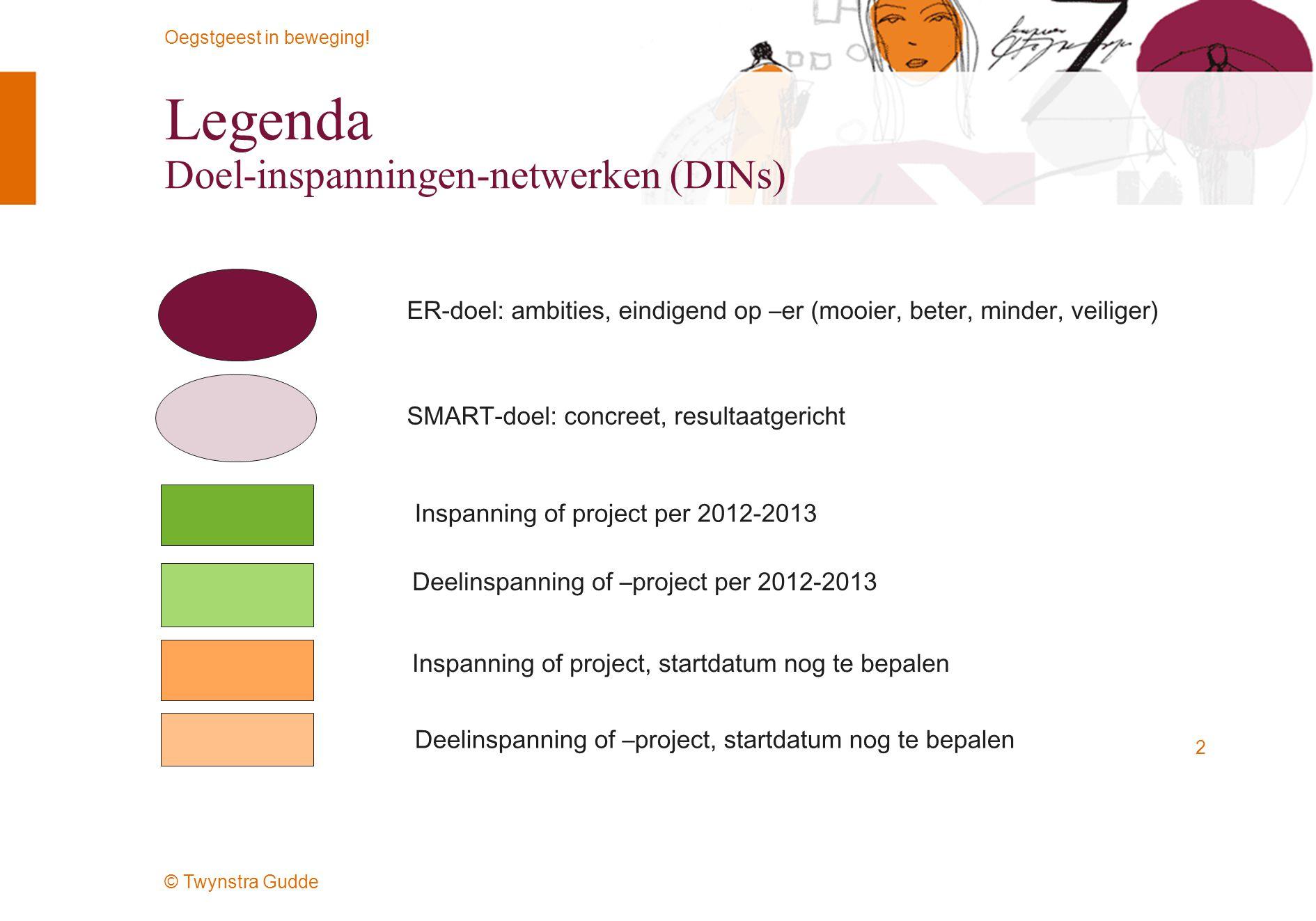 © Twynstra Gudde Oegstgeest in beweging! Legenda Doel-inspanningen-netwerken (DINs) 2 ER-doel: ambities, eindigend op –er (mooier, beter, minder, veil