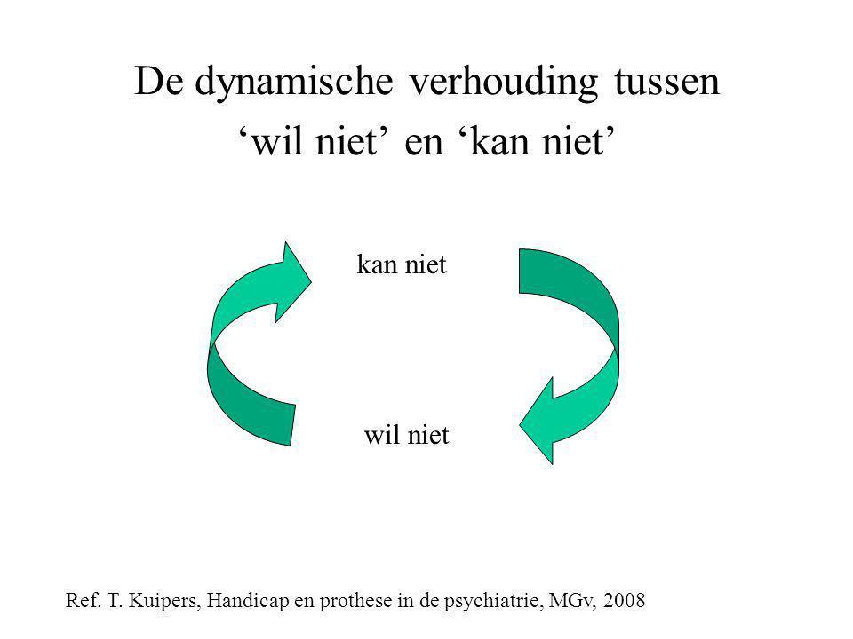 De dynamische verhouding tussen 'wil niet' en 'kan niet' kan niet wil niet Ref.