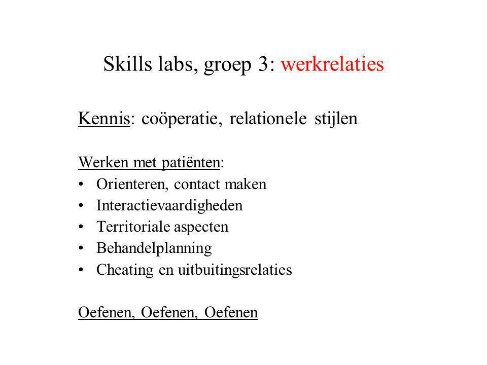Skills labs, groep 3: werkrelaties Kennis: coöperatie, relationele stijlen Werken met patiënten: •Orienteren, contact maken •Interactievaardigheden •Territoriale aspecten •Behandelplanning •Cheating en uitbuitingsrelaties Oefenen, Oefenen, Oefenen
