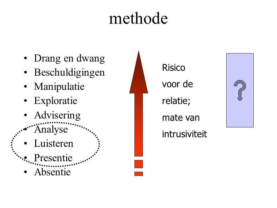 methode •Drang en dwang •Beschuldigingen •Manipulatie •Exploratie •Advisering •Analyse •Luisteren •Presentie •Absentie Risico voor de relatie; mate van intrusiviteit
