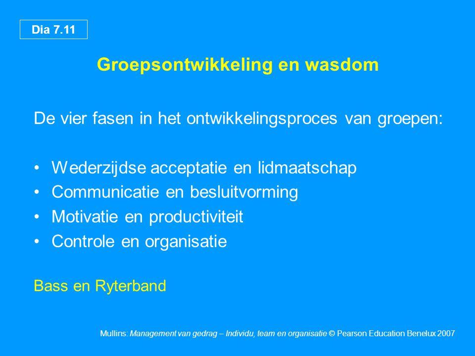 Dia 7.11 Mullins: Management van gedrag – Individu, team en organisatie © Pearson Education Benelux 2007 Groepsontwikkeling en wasdom De vier fasen in