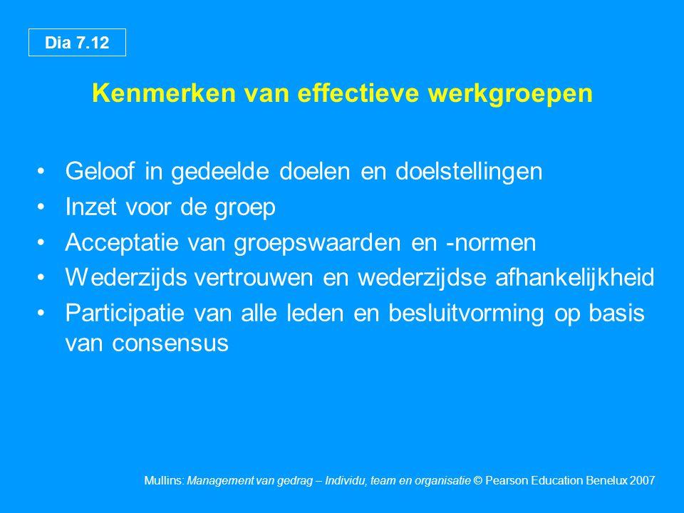 Dia 7.12 Mullins: Management van gedrag – Individu, team en organisatie © Pearson Education Benelux 2007 Kenmerken van effectieve werkgroepen •Geloof