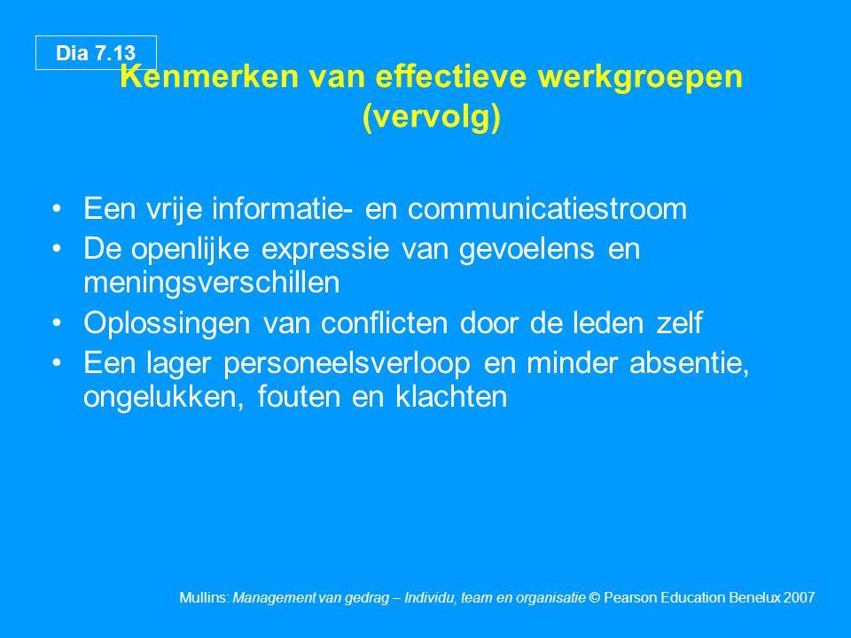 Dia 7.13 Mullins: Management van gedrag – Individu, team en organisatie © Pearson Education Benelux 2007 Kenmerken van effectieve werkgroepen (vervolg