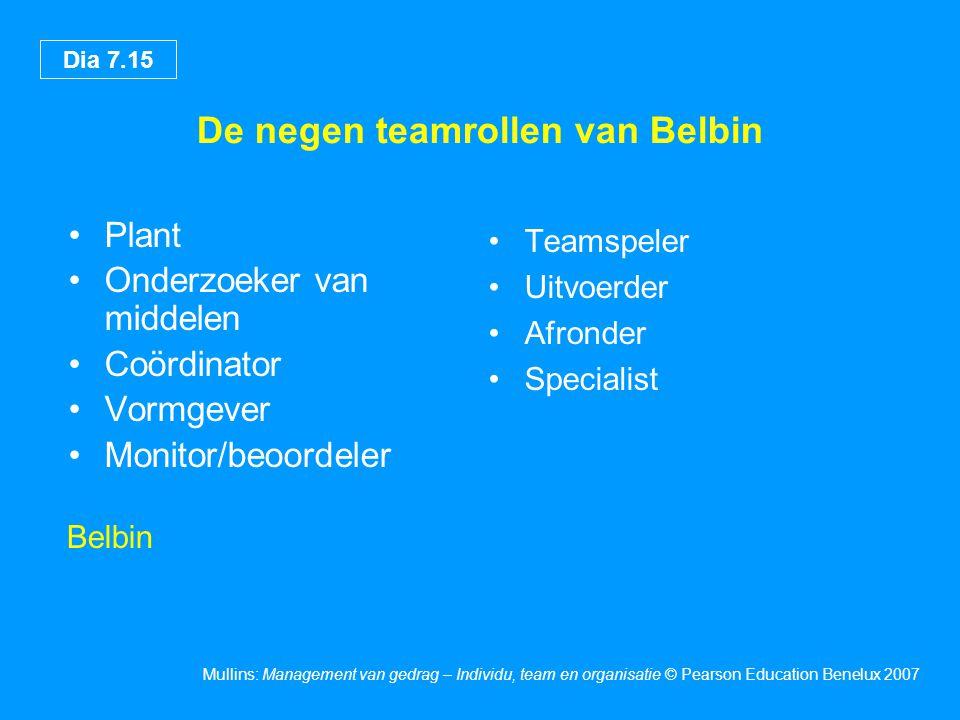 Dia 7.15 Mullins: Management van gedrag – Individu, team en organisatie © Pearson Education Benelux 2007 De negen teamrollen van Belbin •Plant •Onderz
