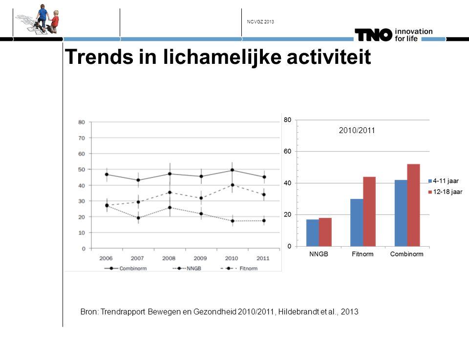 Trends in lichamelijke activiteit Bron: Trendrapport Bewegen en Gezondheid 2010/2011, Hildebrandt et al., 2013 NCVGZ 2013 2010/2011