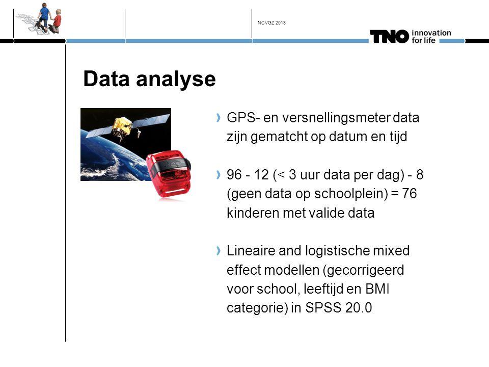 Data analyse GPS- en versnellingsmeter data zijn gematcht op datum en tijd 96 - 12 (< 3 uur data per dag) - 8 (geen data op schoolplein) = 76 kinderen