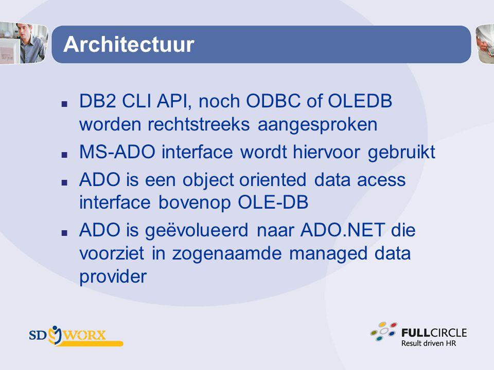 Architectuur n DB2 CLI API, noch ODBC of OLEDB worden rechtstreeks aangesproken n MS-ADO interface wordt hiervoor gebruikt n ADO is een object oriente