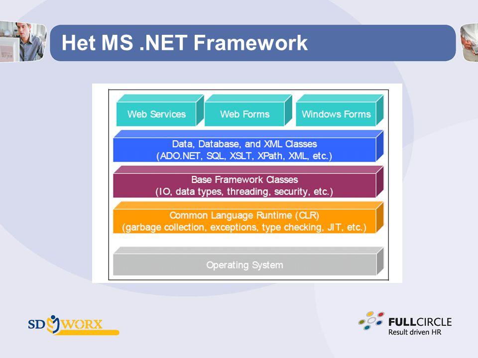 Het MS.NET Framework